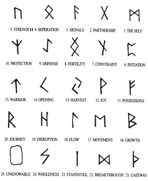 rune symbols tattoos inspiration search