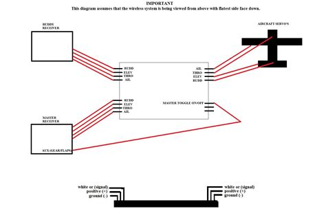 rc airplane receiver wiring diagram rc receiver