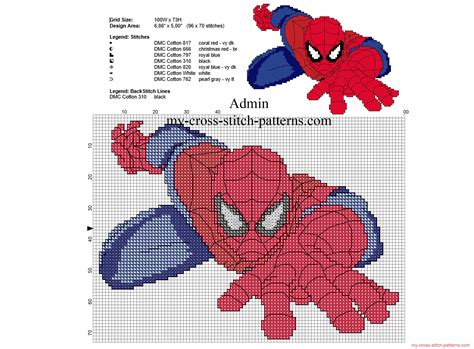 spiderman needlepoint pattern cross stitch pattern spiderman 2500x1842 1658841