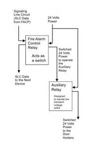 potter fire alarm wiring diagram wiring diagram website