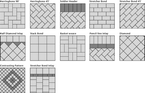 paver pattern types sl home improvements block paving driveways