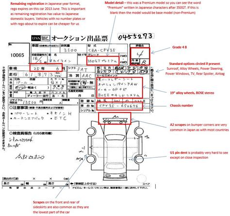 How to Read a Japanese Auction Sheet - Prestige Motorsport
