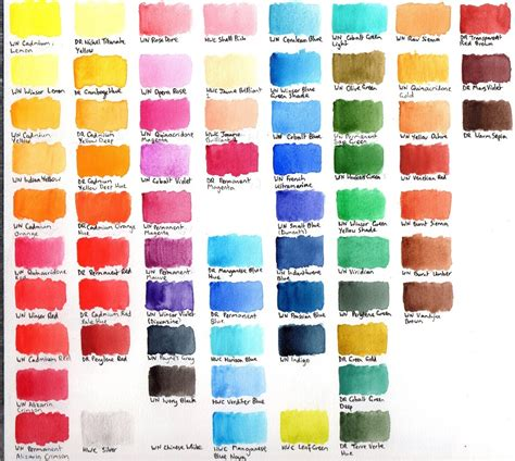 sennelier watercolor chart search the paintbox acuarelas beautiful y
