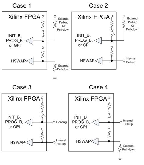 pull up resistor fpga pull up resistor jtag 28 images solved fpga unresponsive after programming community forums