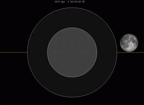 april 2015 lunar eclipse wikipedia