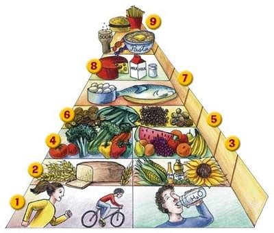 alimentazione renella dieta e alimentazione calcoli renali