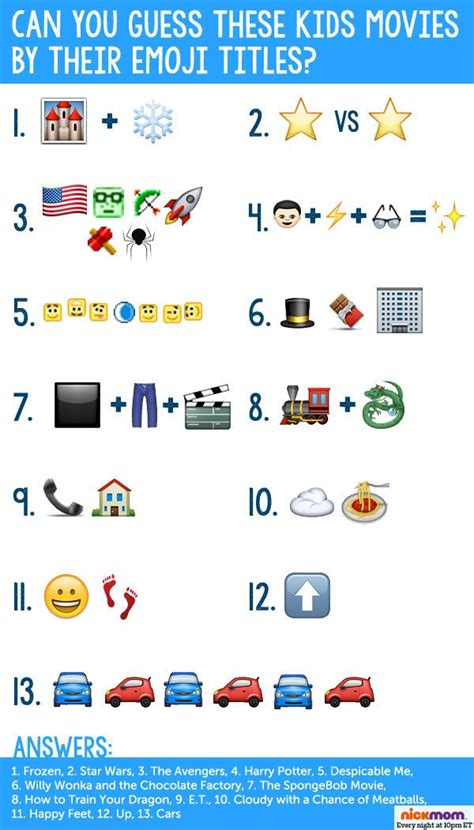 emoji film titels can you guess these kids movies by their emoji titles