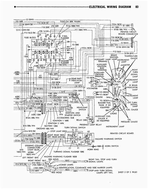 winnebago fuse box diagram new wiring diagram 2018