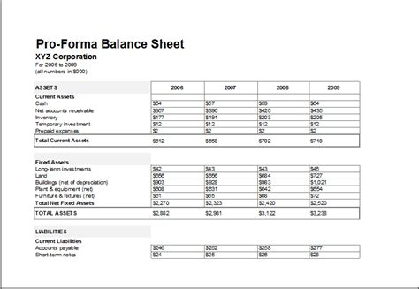 Pro Forma Template by Proforma Balance Sheet Template For Excel Excel Templates