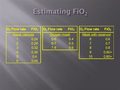 room air fio2 2013 pediatric fellows boot c oxygen delivery devices