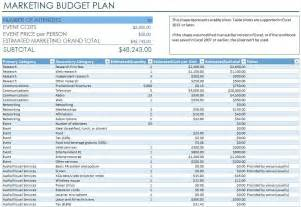 sales and marketing budget template marketing budget plan template