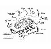 Car Frame Damage  A Broken Foundation Of Your Vehicle