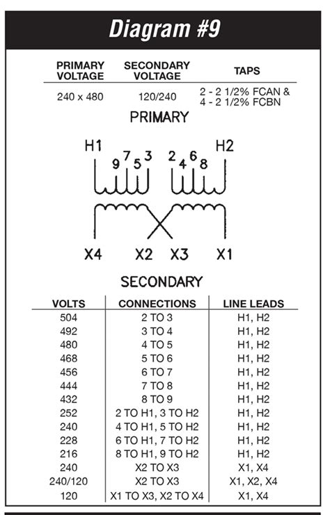 type transformer wiring diagrams single phase