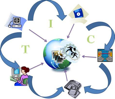 tecnologa de la informacin 8470635441 tecnolog 205 as de la informaci 211 n y la comunicaci 211 n