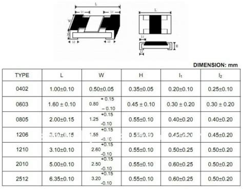 smd resistor dimensions pdf smd dimensions usbekits