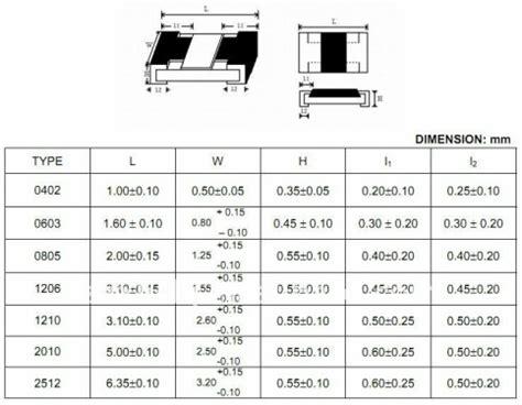 smd resistor dimension smd dimensions usbekits