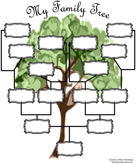 Free Blank Family Tree Chart Templates At Allbusinesstemplates Com Tree Templates To Print