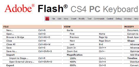 Best Mahir Animasi Adobe Flash Cs4 30 handy sheets and reference guides for web professionals honey vig web developer ajax