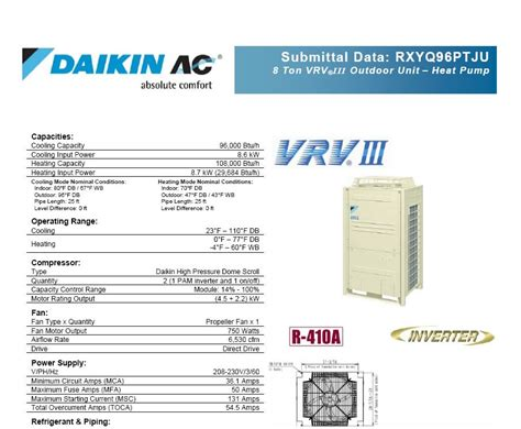 Daftar Ac Vrv Daikin archives backupfluid