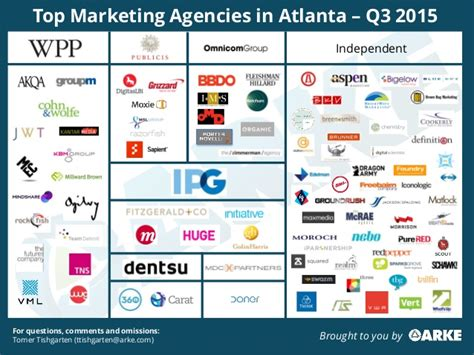 Top Mba Marketing Programs 2015 by Top Marketing Agencies Atlanta Q3 2015