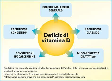 alimenti con vitamina b1 187 vitamina b 13