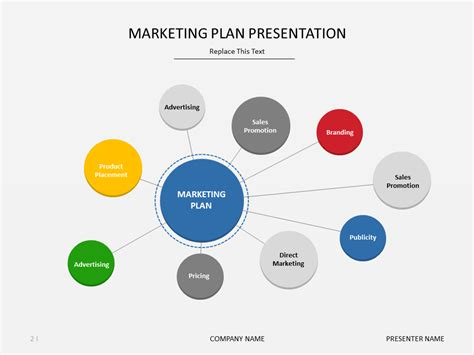 marketing plan presentation anuvrat info