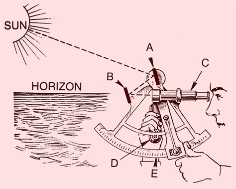 sextant navigation how it works introducing the sextant