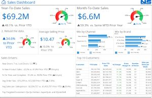 qlikview table themes qlikview your business natural synergies