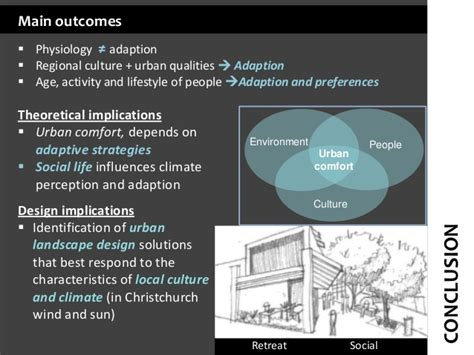 final layout meaning the socio cultural meaning of urban comfort and its