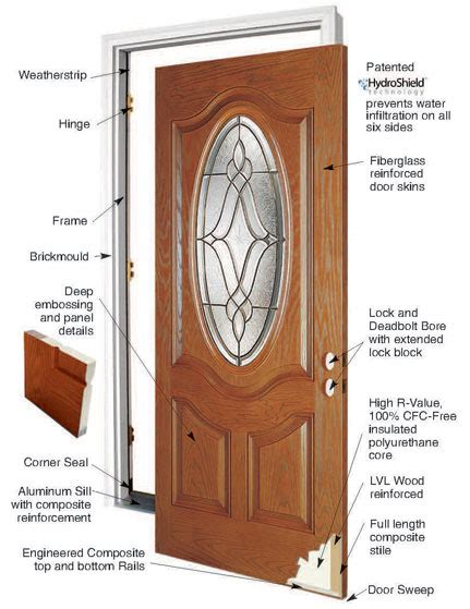 door patio anatomy pictures to pin on pinsdaddy