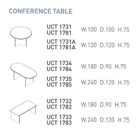 Meja Meeting Bundar Uno Uct 1781a 120 Cm compass furniture and interior design office meja rapat meeting aksesoris