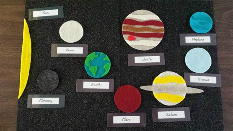 How To Make Paper Planets - munchkin and bean solar system felt board