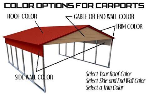carport buying guide