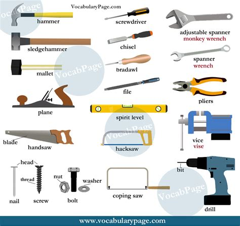 list of tools tools vocabulary