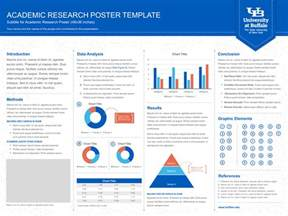 powerpoint research poster template research poster template identity and brand