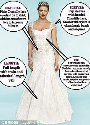 Wedding Dress Sweetheart Neckline – Lace and Organza A line Strapless Sweetheart Wedding Dress