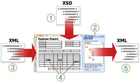 pattern xml schema exle overview of xml in excel excel