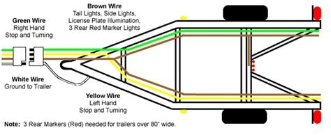 How To Wire Trailer Lights 4 Way Diagram Fuse Box And