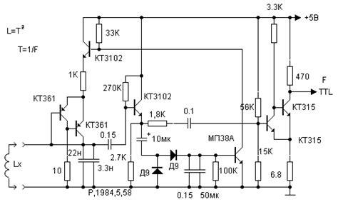 coil inductance measurement measurement