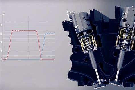 Koenigsegg Camless Engine See How The Koenigsegg Camless Engine Works