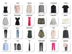 clothes vocabulary learning