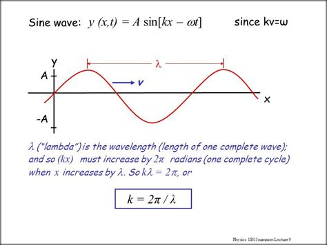What Is Lambda In Physics | what does lambda symbol in physics mean wallpaper matte