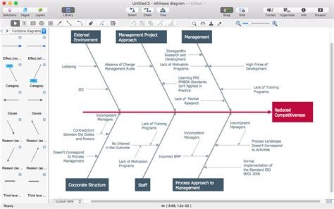 use of microsoft visio create visio fishbone diagram conceptdraw helpdesk