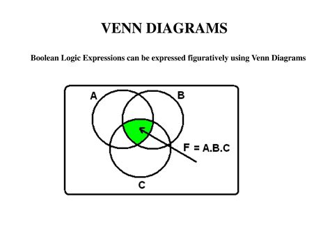 boolean venn diagram generator venn diagram in logic pdf wiring diagrams wiring diagram