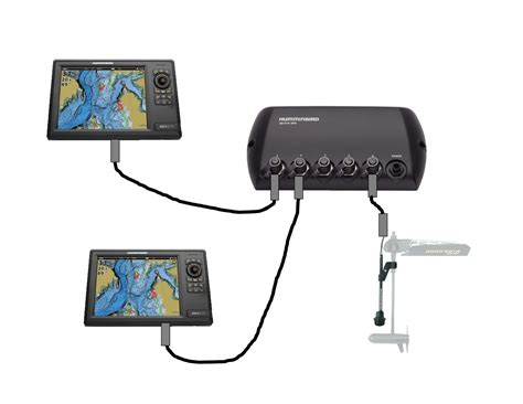 tips n tricks 114 humminbird ethernet network set up