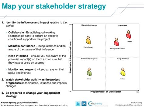 Mba Healthcare Communication Strategy Course Syllabus by Map Your Stakeholder Strategy