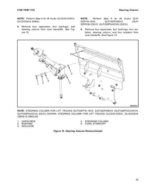 yale glc030 wiring diagram wiring diagram with description