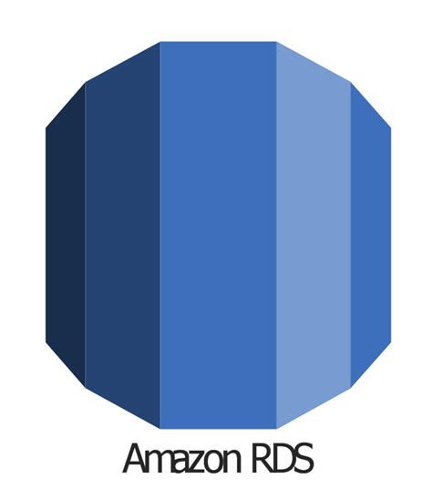 amazon rds database design diagramming software for amazon web