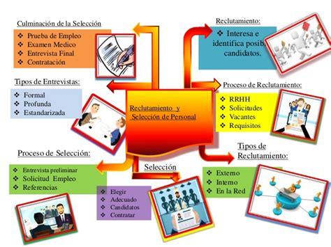 imagenes mentales en psicologia mapa mental psicologia industrial