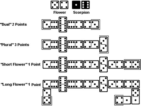 game rules layout learn to play dominoes welcome